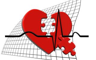 Диагностика и лечение дилатационной кардиомиопатии — прогноз при дилатационной кардиомиопатии