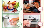 Киста печени – симптомы заболевания и способы терапии