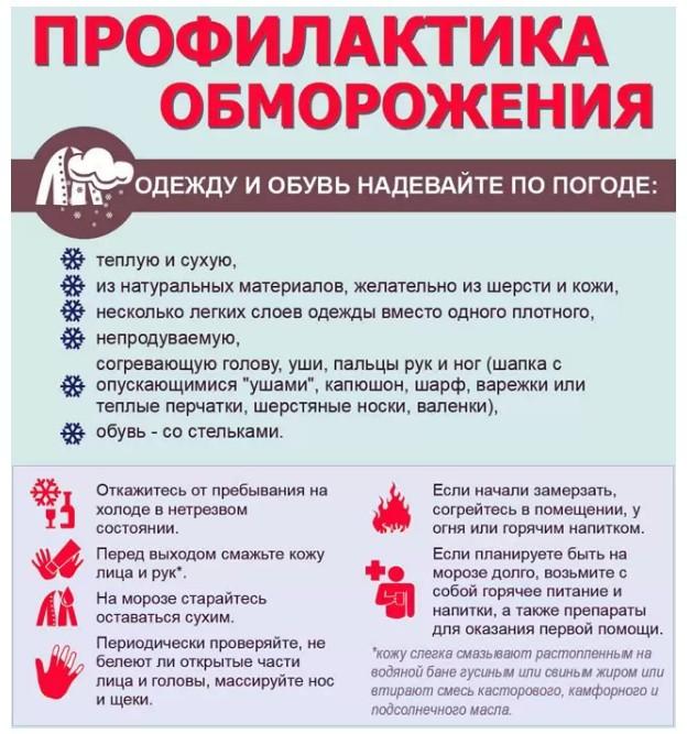 Первая помощь при отморожениях – признаки и симптомы обморожения