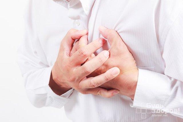Виды перикардита – причины и симптомы воспаления перикарда