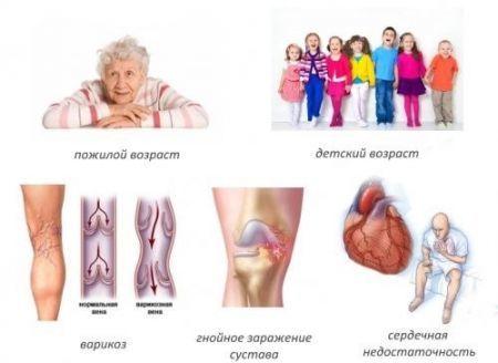 Артродез голеностопного сустава - показания к операции, результат