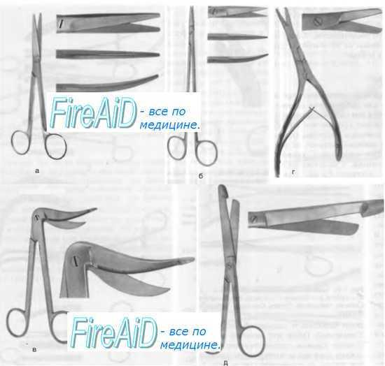 Хирургические лезвия для скальпеля – виды, параметры, основное назначение
