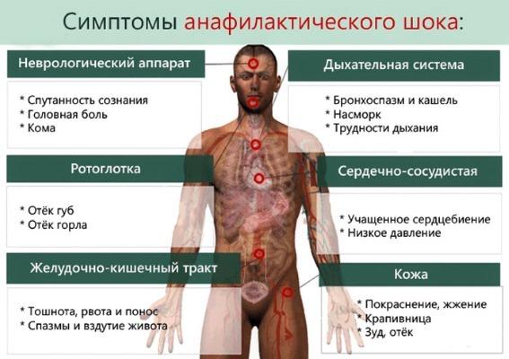 Чем опасен для человека общий наркоз
